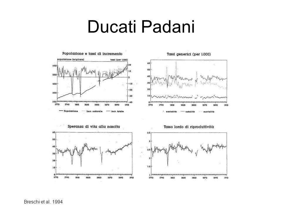 Ducati Padani Breschi et al. 1994