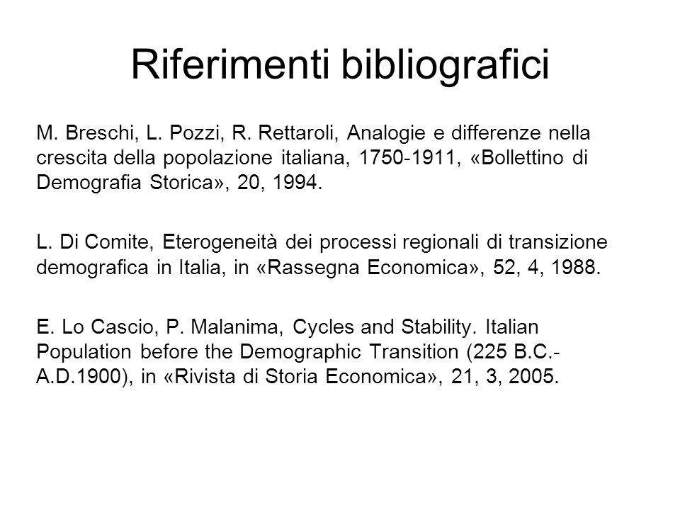 Riferimenti bibliografici M. Breschi, L. Pozzi, R. Rettaroli, Analogie e differenze nella crescita della popolazione italiana, 1750-1911, «Bollettino