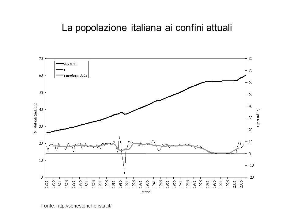 La popolazione italiana ai confini attuali Fonte: http://seriestoriche.istat.it/