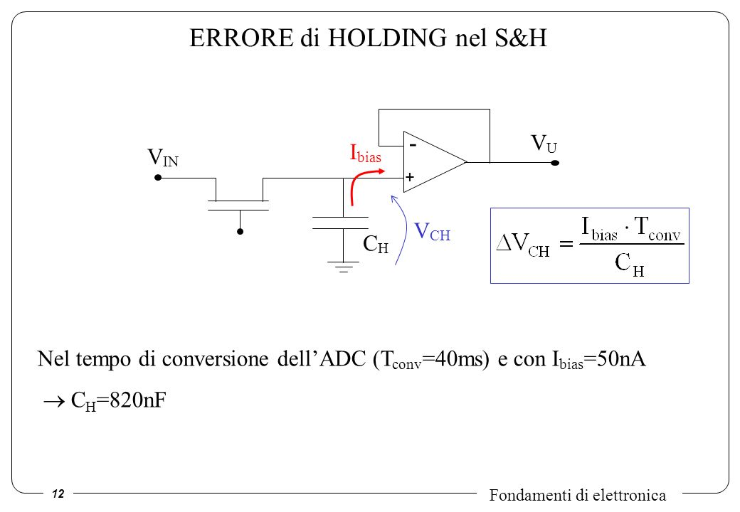 12 Fondamenti di elettronica ERRORE di HOLDING nel S&H Nel tempo di conversione dellADC (T conv =40ms) e con I bias =50nA C H =820nF V IN - + VUVU CHC