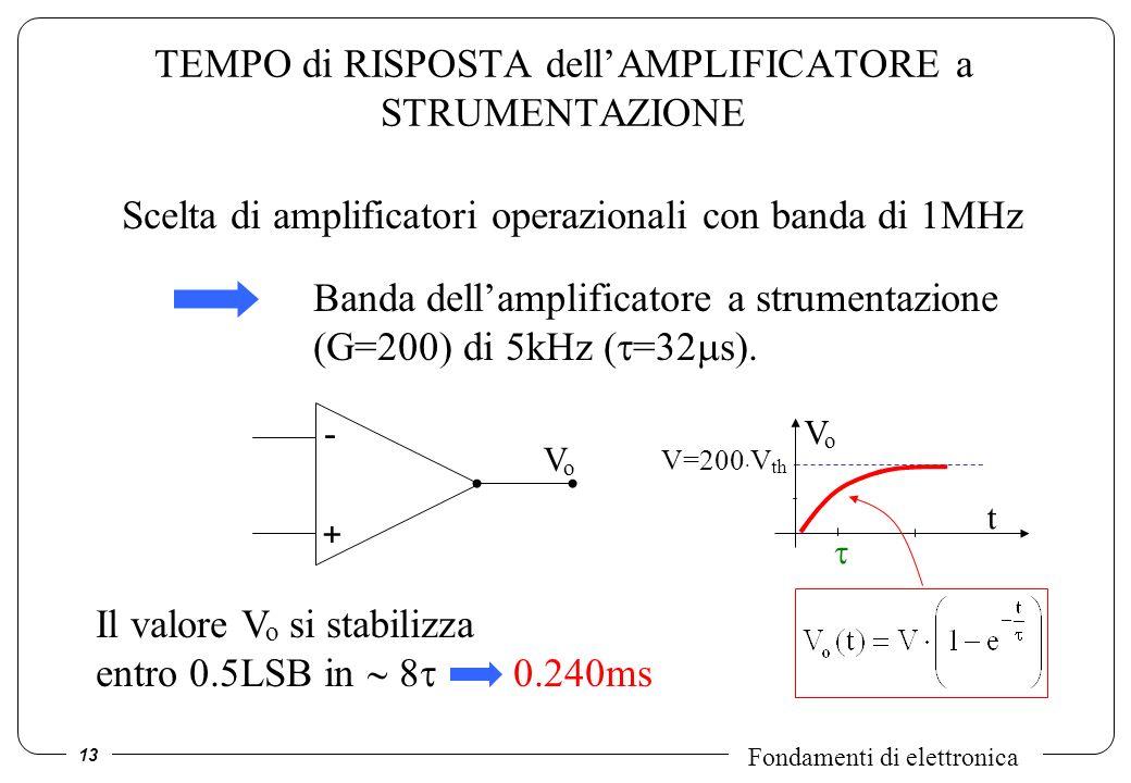 13 Fondamenti di elettronica TEMPO di RISPOSTA dellAMPLIFICATORE a STRUMENTAZIONE Scelta di amplificatori operazionali con banda di 1MHz Banda dellamp