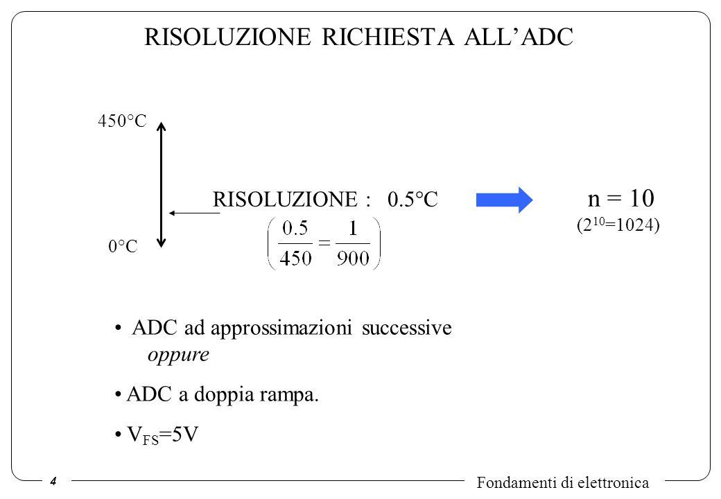 4 Fondamenti di elettronica RISOLUZIONE RICHIESTA ALLADC 450°C 0°C RISOLUZIONE : 0.5°C n = 10 (2 10 =1024) ADC ad approssimazioni successive oppure AD