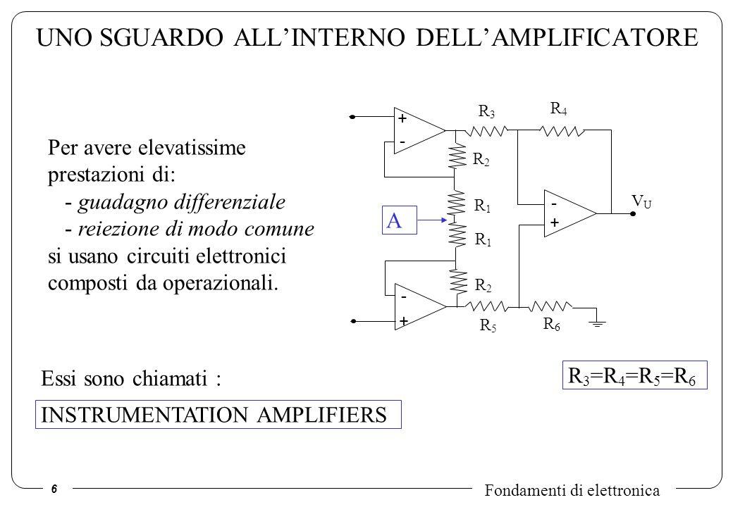 6 Fondamenti di elettronica UNO SGUARDO ALLINTERNO DELLAMPLIFICATORE INSTRUMENTATION AMPLIFIERS R 3 =R 4 =R 5 =R 6 VUVU R1R1 - + - + R1R1 R2R2 R2R2 -