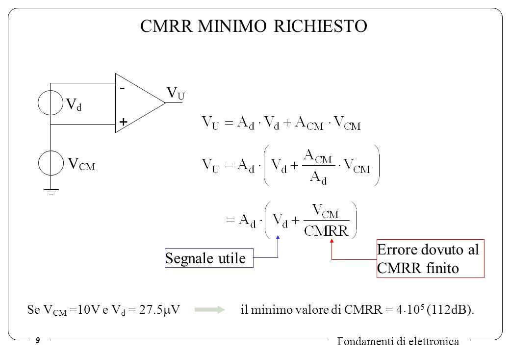 10 Fondamenti di elettronica GUADAGNO DELLAMPLIFICATORE Massimo segnale dal sensore : 25mV Fondo scala ADC: 5V G = 200 - + VUVU R2R2 R1R1 V IN R 1 =1k, R 2 =199k se A 0 =100.000 (100dB)