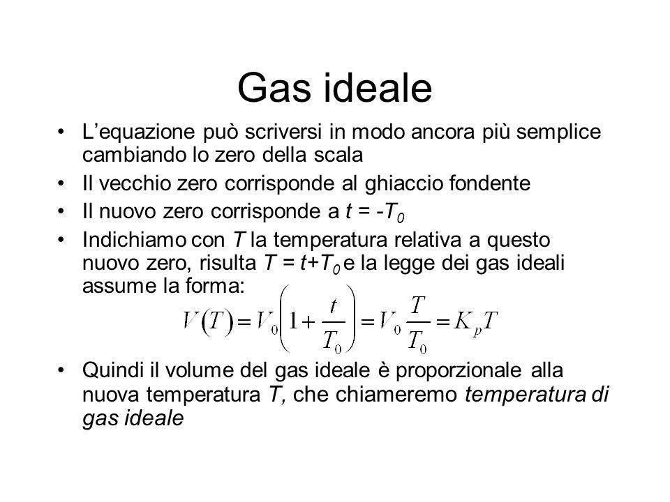 Gas ideale Lequazione può scriversi in modo ancora più semplice cambiando lo zero della scala Il vecchio zero corrisponde al ghiaccio fondente Il nuov