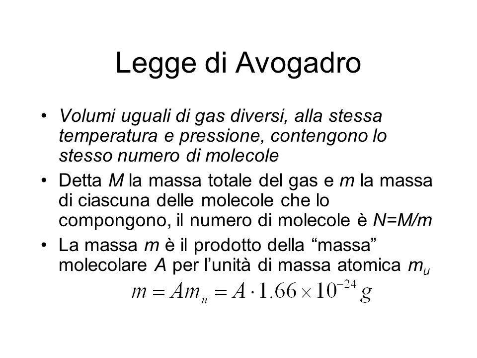 Legge di Avogadro Volumi uguali di gas diversi, alla stessa temperatura e pressione, contengono lo stesso numero di molecole Detta M la massa totale d