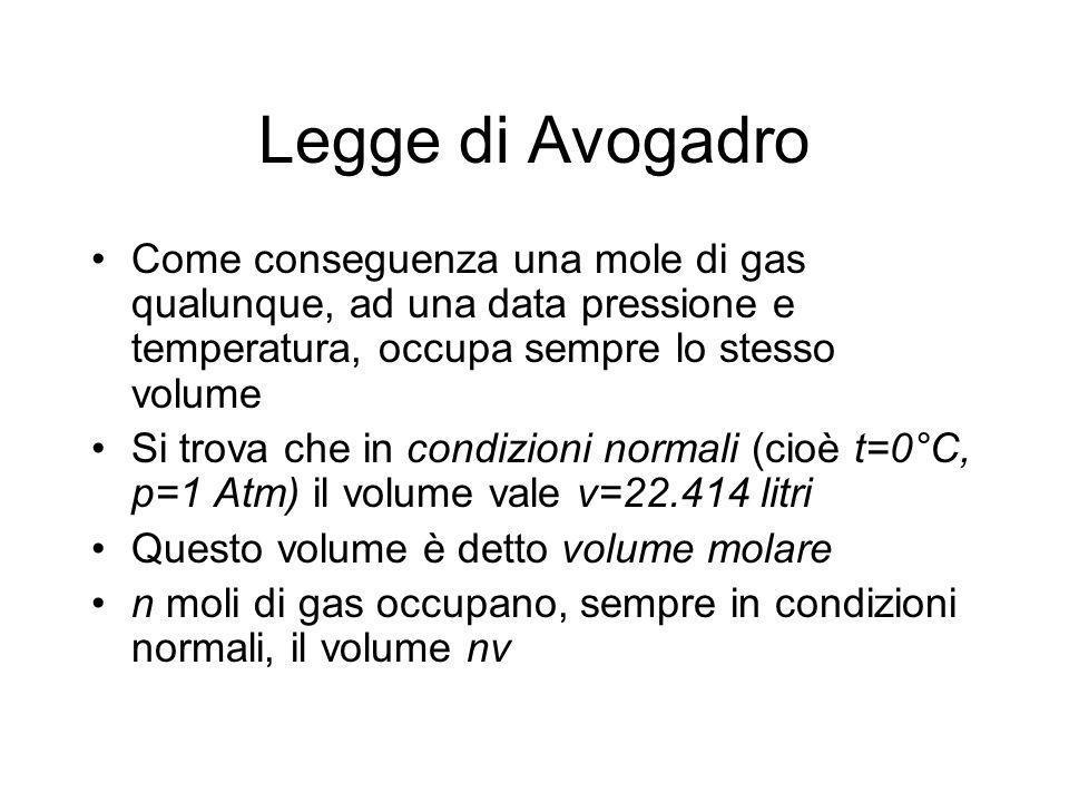 Legge di Avogadro Come conseguenza una mole di gas qualunque, ad una data pressione e temperatura, occupa sempre lo stesso volume Si trova che in cond