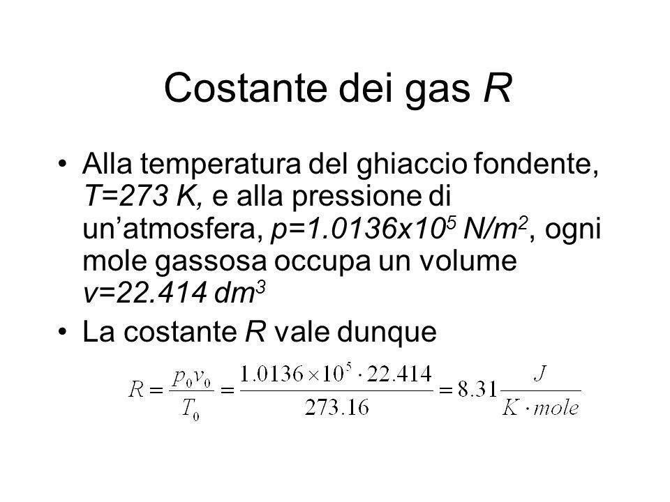 Costante dei gas R Alla temperatura del ghiaccio fondente, T=273 K, e alla pressione di unatmosfera, p=1.0136x10 5 N/m 2, ogni mole gassosa occupa un