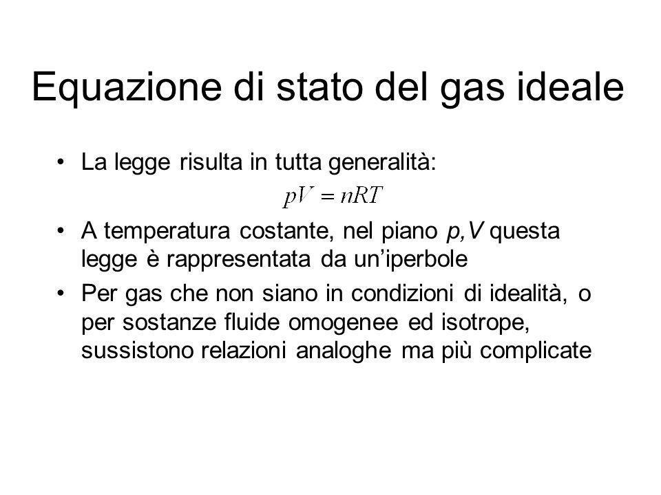Equazione di stato del gas ideale La legge risulta in tutta generalità: A temperatura costante, nel piano p,V questa legge è rappresentata da uniperbo