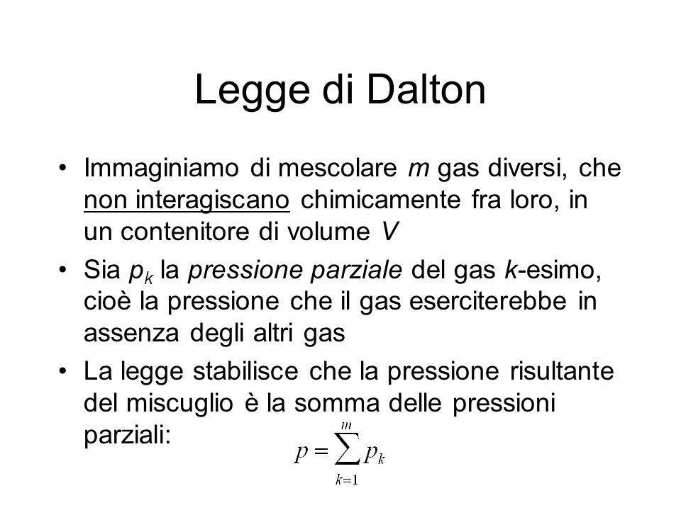 Legge di Dalton Immaginiamo di mescolare m gas diversi, che non interagiscano chimicamente fra loro, in un contenitore di volume V Sia p k la pression