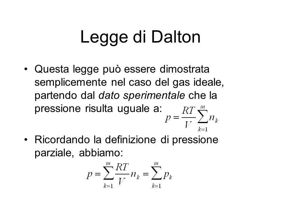 Legge di Dalton Questa legge può essere dimostrata semplicemente nel caso del gas ideale, partendo dal dato sperimentale che la pressione risulta ugua