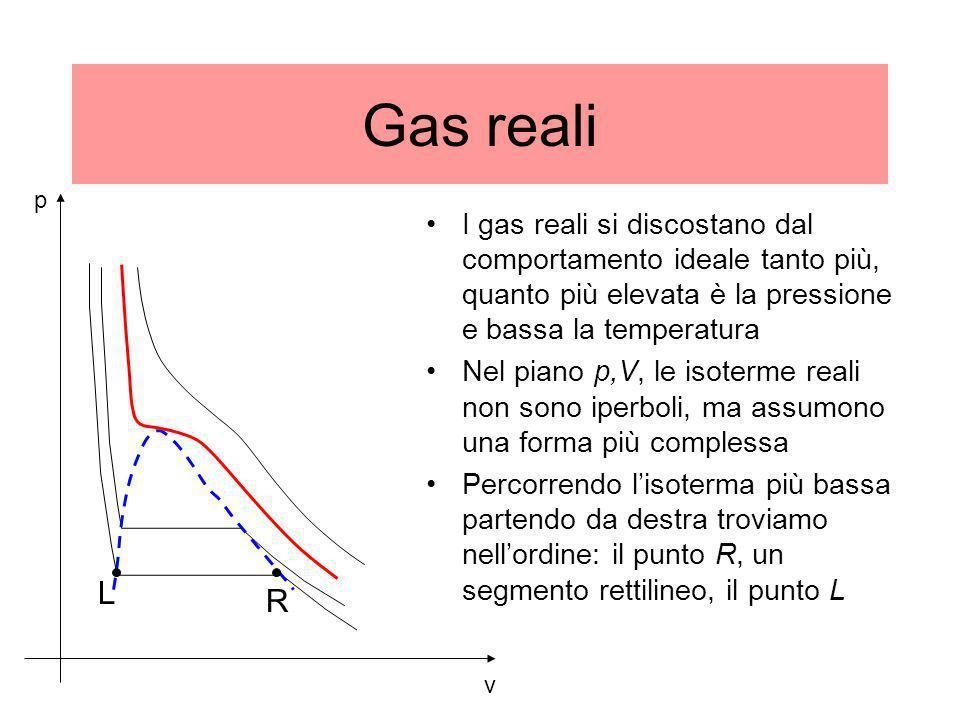 Gas reali I gas reali si discostano dal comportamento ideale tanto più, quanto più elevata è la pressione e bassa la temperatura Nel piano p,V, le iso