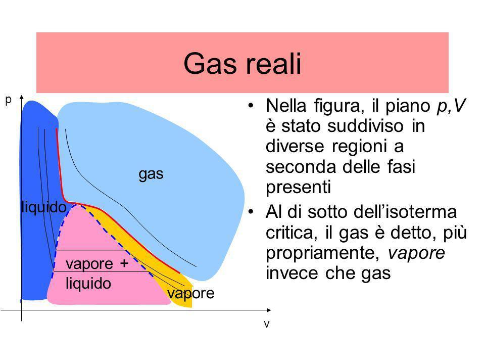 Gas reali v p gas vapore vapore + liquido Nella figura, il piano p,V è stato suddiviso in diverse regioni a seconda delle fasi presenti Al di sotto de
