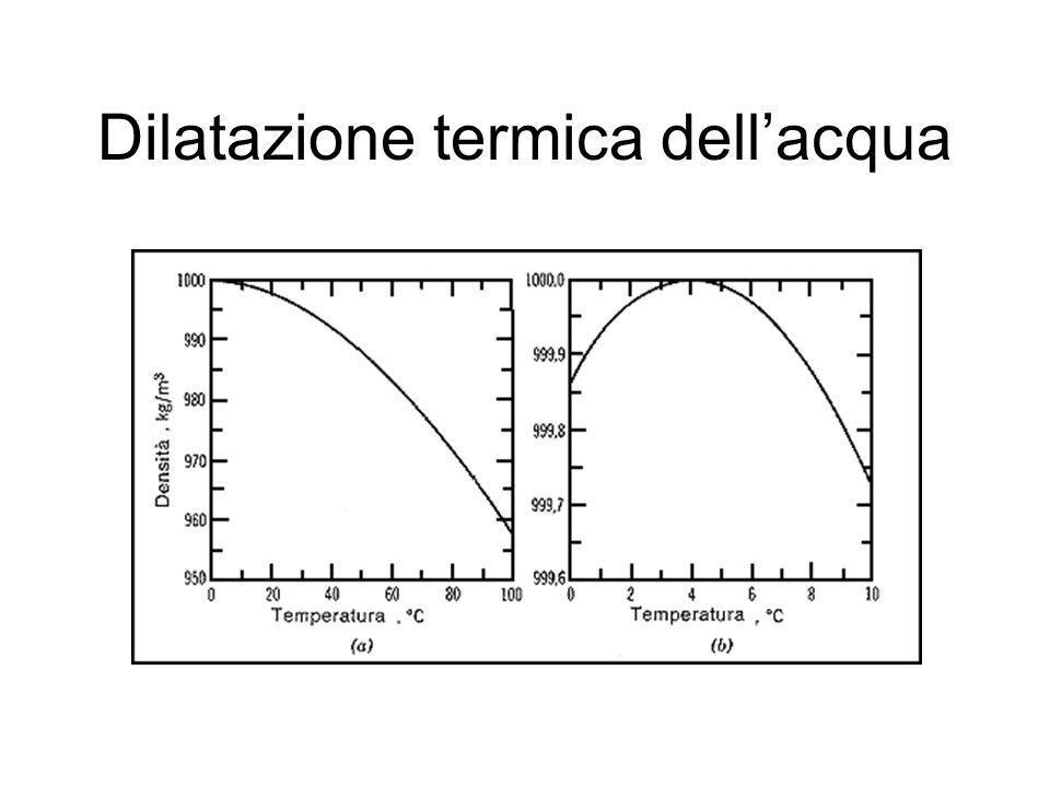 Dilatazione termica Tutte le formule di dilatazione date finora valgono entro intervalli di temperatura non troppo vasti Per calcoli precisi occorre usare formule contenenti potenze più elevate di t