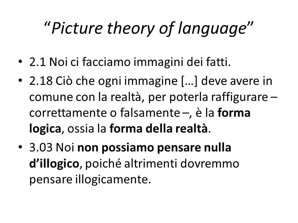 Picture theory of language 2.1 Noi ci facciamo immagini dei fatti. 2.18 Ciò che ogni immagine […] deve avere in comune con la realtà, per poterla raff