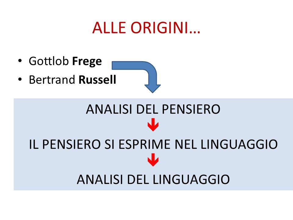 Filosofia e uso del linguaggio «11.