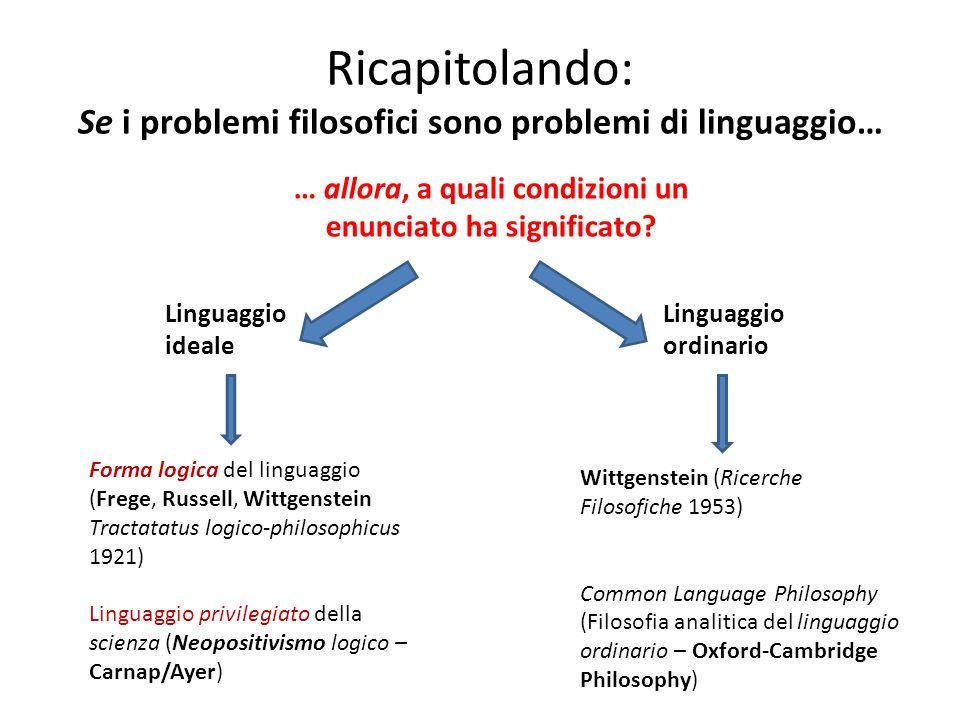 Ricapitolando: Se i problemi filosofici sono problemi di linguaggio… Linguaggio ideale Linguaggio ordinario … allora, a quali condizioni un enunciato