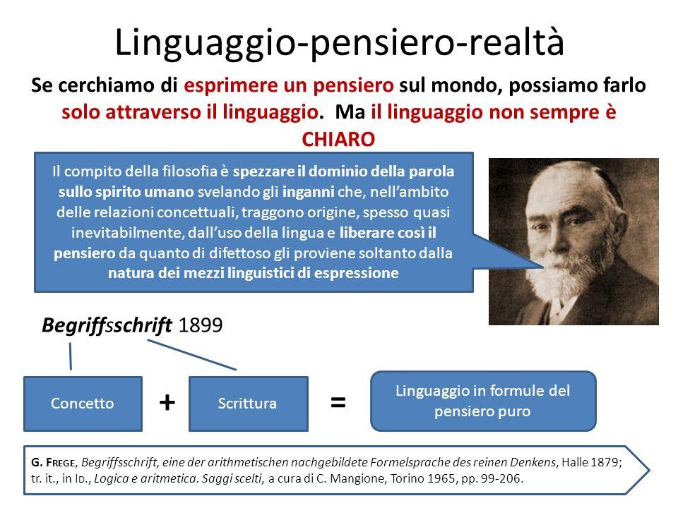 Linguaggio-pensiero-realtà Se cerchiamo di esprimere un pensiero sul mondo, possiamo farlo solo attraverso il linguaggio. Ma il linguaggio non sempre