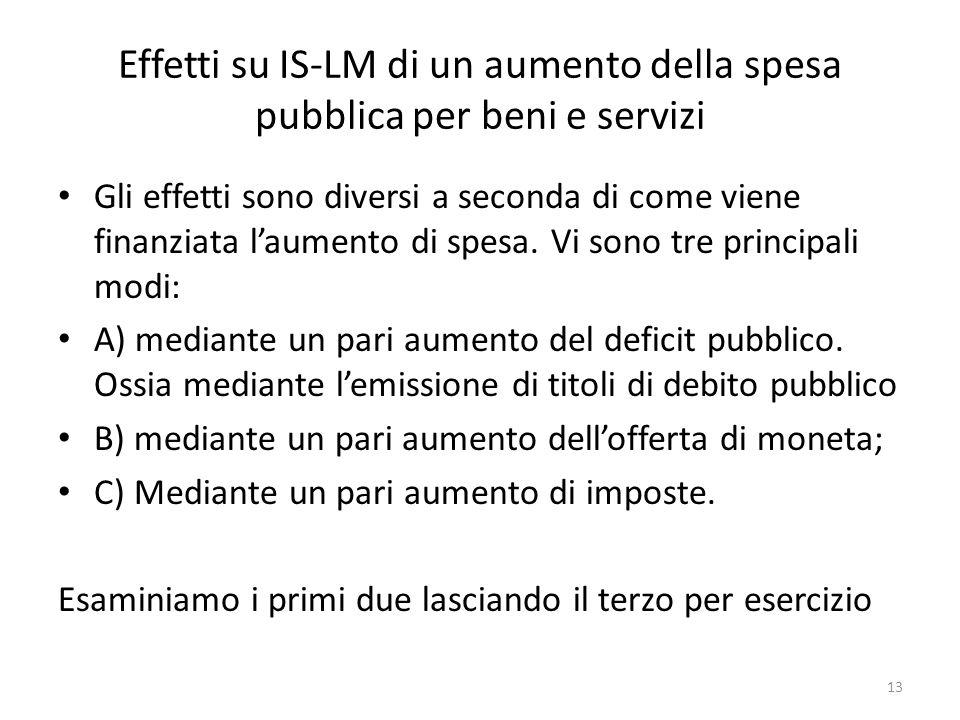 Effetti su IS-LM di un aumento della spesa pubblica per beni e servizi Gli effetti sono diversi a seconda di come viene finanziata laumento di spesa.