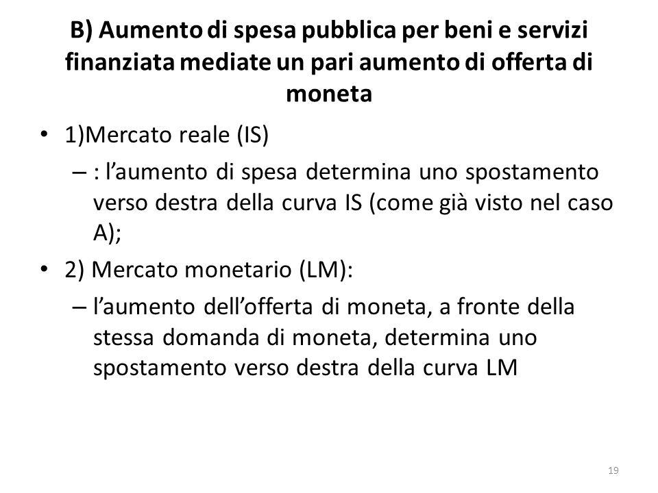 B) Aumento di spesa pubblica per beni e servizi finanziata mediate un pari aumento di offerta di moneta 1)Mercato reale (IS) – : laumento di spesa det