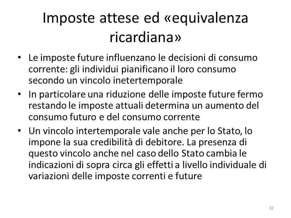 Imposte attese ed «equivalenza ricardiana» Le imposte future influenzano le decisioni di consumo corrente: gli individui pianificano il loro consumo s