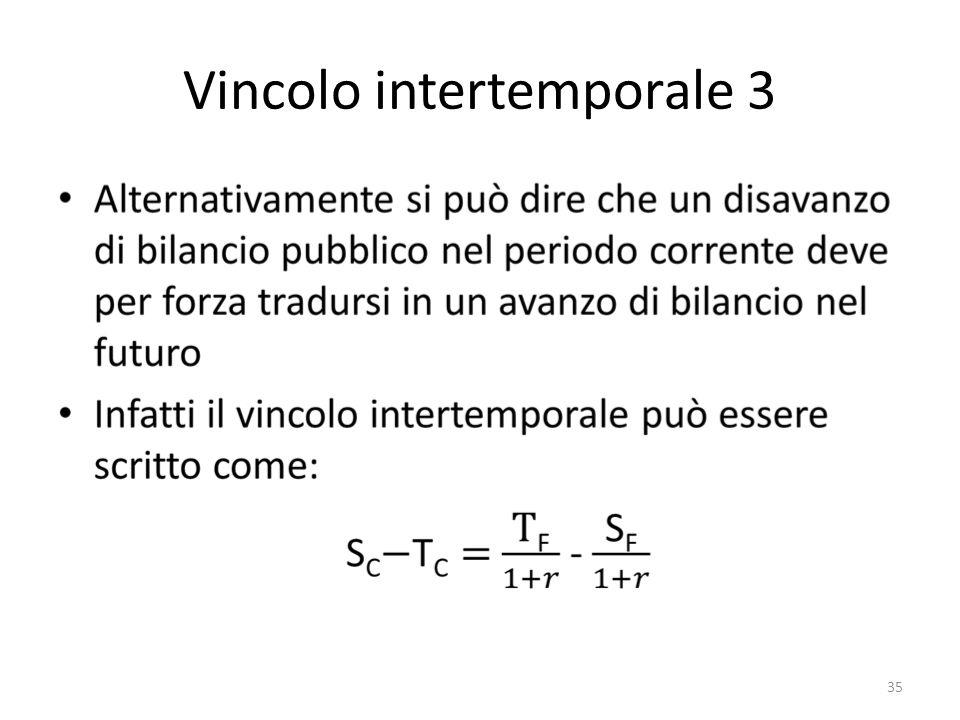 Vincolo intertemporale 3 35