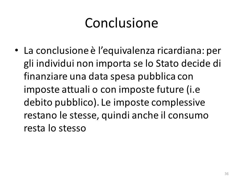 Conclusione La conclusione è lequivalenza ricardiana: per gli individui non importa se lo Stato decide di finanziare una data spesa pubblica con impos