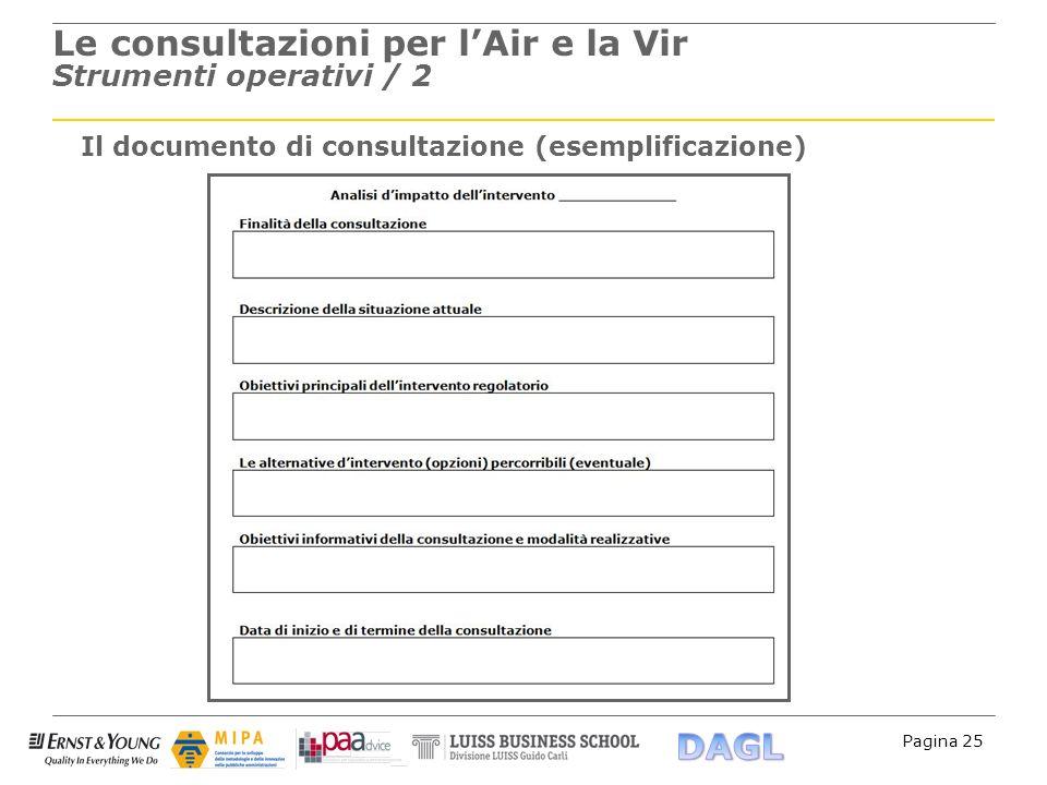 Pagina 25 Le consultazioni per lAir e la Vir Strumenti operativi / 2 Il documento di consultazione (esemplificazione)
