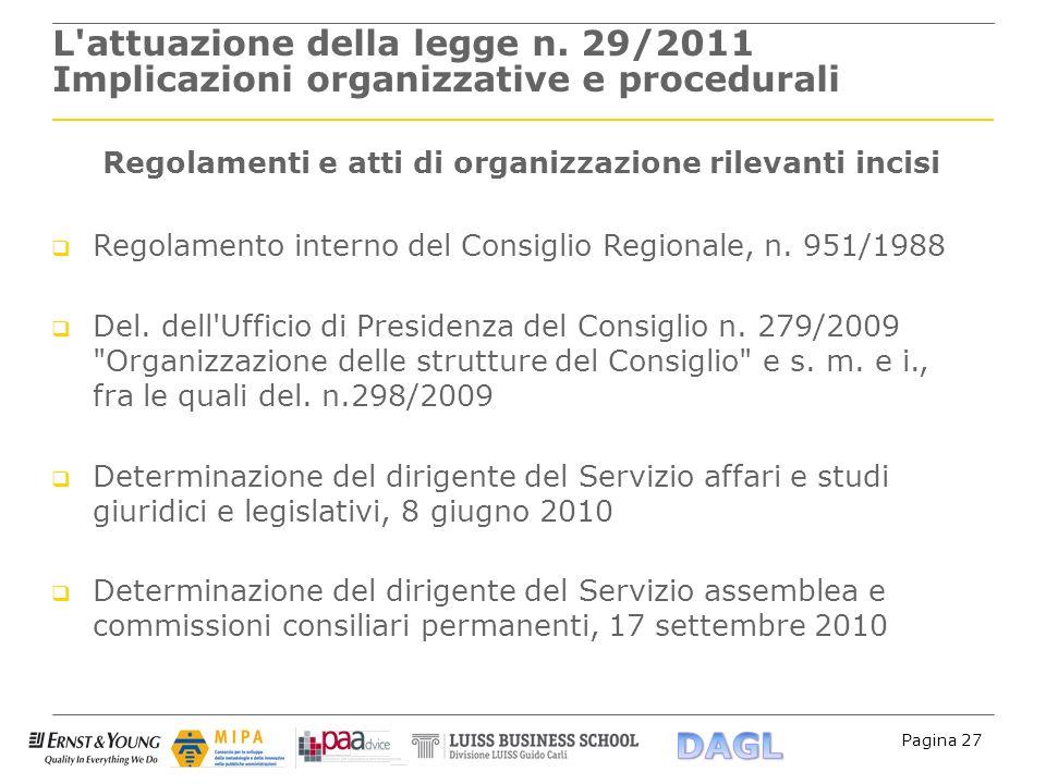 Pagina 27 L'attuazione della legge n. 29/2011 Implicazioni organizzative e procedurali Regolamenti e atti di organizzazione rilevanti incisi Regolamen