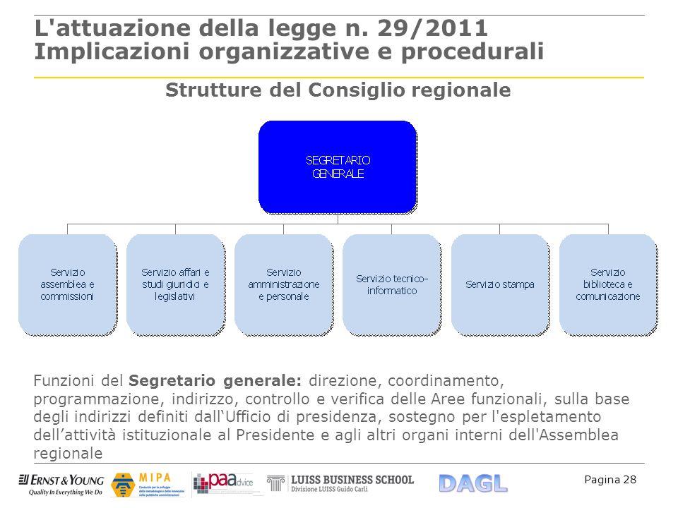 Pagina 28 L'attuazione della legge n. 29/2011 Implicazioni organizzative e procedurali Strutture del Consiglio regionale Funzioni del Segretario gener