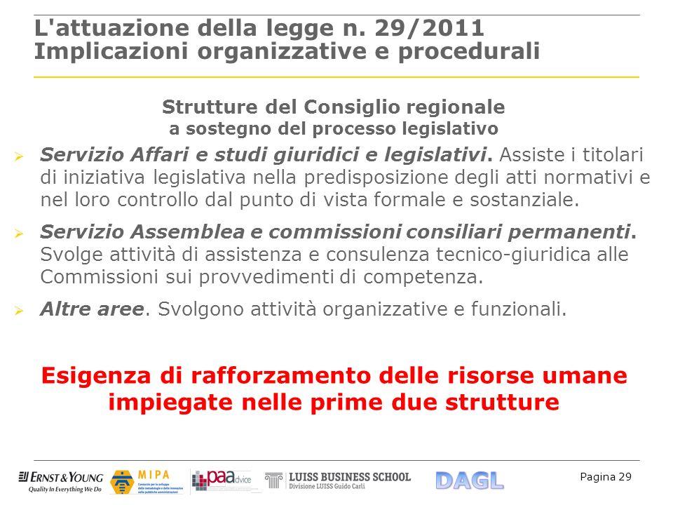 Pagina 29 L'attuazione della legge n. 29/2011 Implicazioni organizzative e procedurali Strutture del Consiglio regionale a sostegno del processo legis