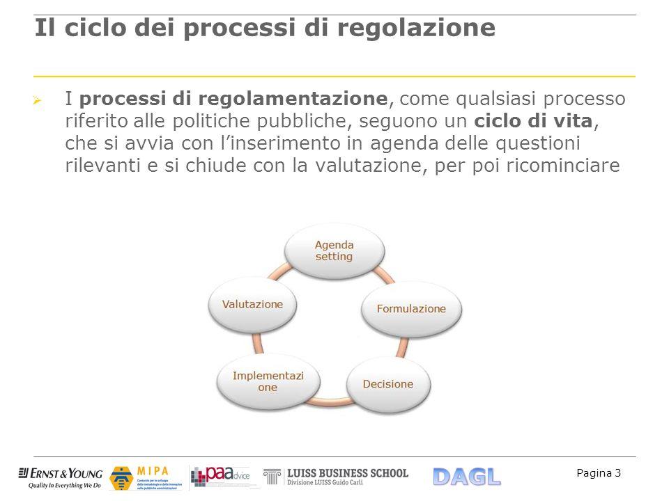 Pagina 3 Il ciclo dei processi di regolazione I processi di regolamentazione, come qualsiasi processo riferito alle politiche pubbliche, seguono un ci