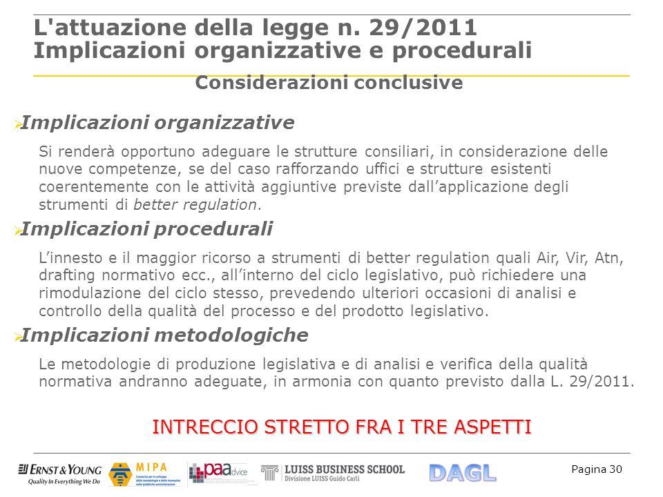 Pagina 30 L'attuazione della legge n. 29/2011 Implicazioni organizzative e procedurali Considerazioni conclusive Implicazioni organizzative Si renderà
