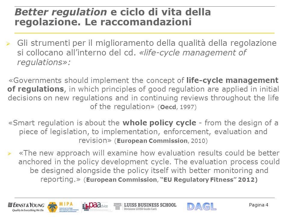Pagina 4 Better regulation e ciclo di vita della regolazione. Le raccomandazioni Gli strumenti per il miglioramento della qualità della regolazione si