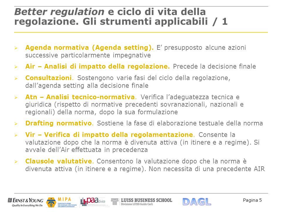Pagina 5 Better regulation e ciclo di vita della regolazione. Gli strumenti applicabili / 1 Agenda normativa (Agenda setting). E presupposto alcune az