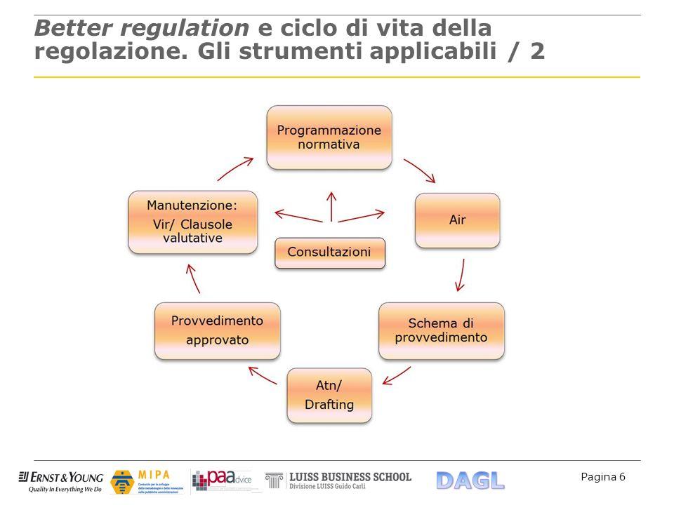 Pagina 6 Better regulation e ciclo di vita della regolazione. Gli strumenti applicabili / 2