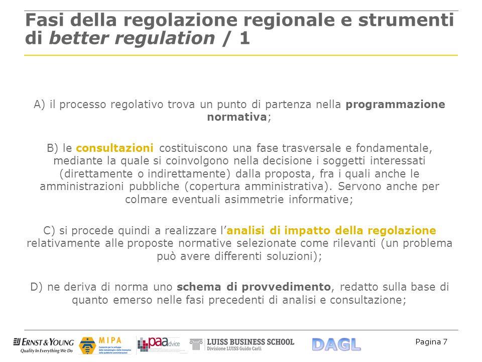 Pagina 7 Fasi della regolazione regionale e strumenti di better regulation / 1 A) il processo regolativo trova un punto di partenza nella programmazio