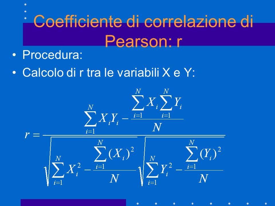Procedura: Calcolo di r tra le variabili X e Y: Coefficiente di correlazione di Pearson: r