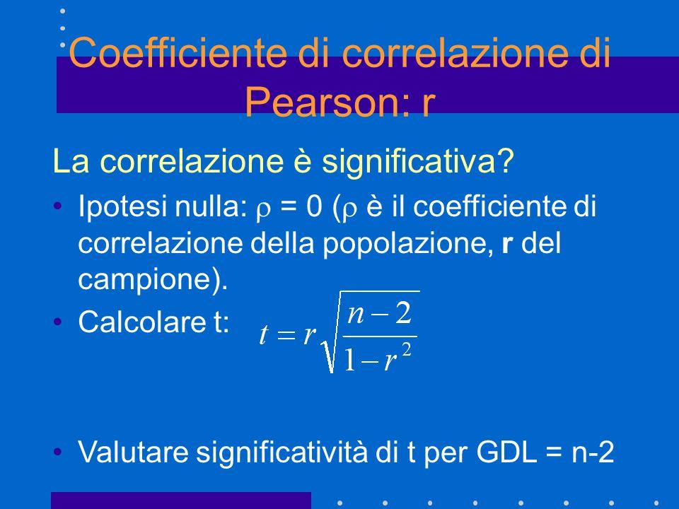 La correlazione è significativa? Ipotesi nulla: = 0 ( è il coefficiente di correlazione della popolazione, r del campione). Calcolare t: Valutare sign