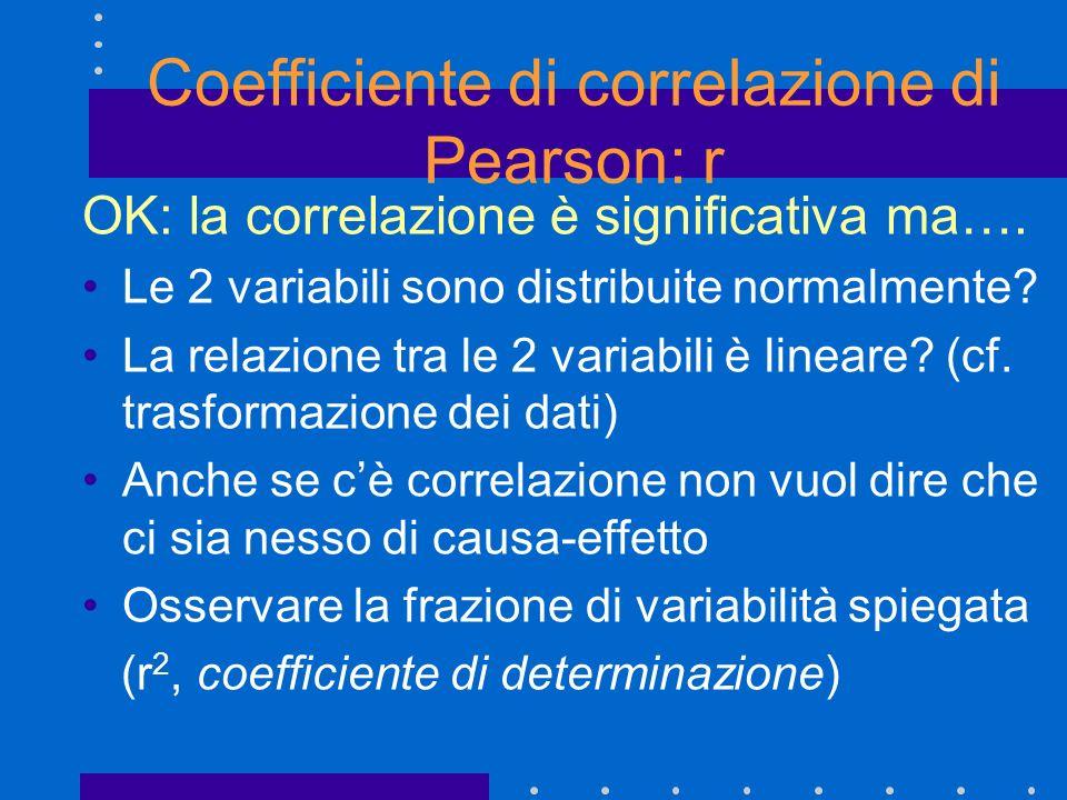OK: la correlazione è significativa ma…. Le 2 variabili sono distribuite normalmente? La relazione tra le 2 variabili è lineare? (cf. trasformazione d