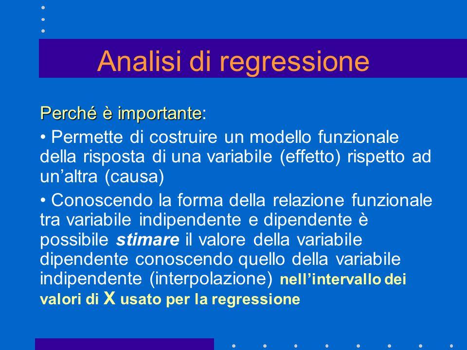 Perché è importante Perché è importante: Permette di costruire un modello funzionale della risposta di una variabile (effetto) rispetto ad unaltra (ca