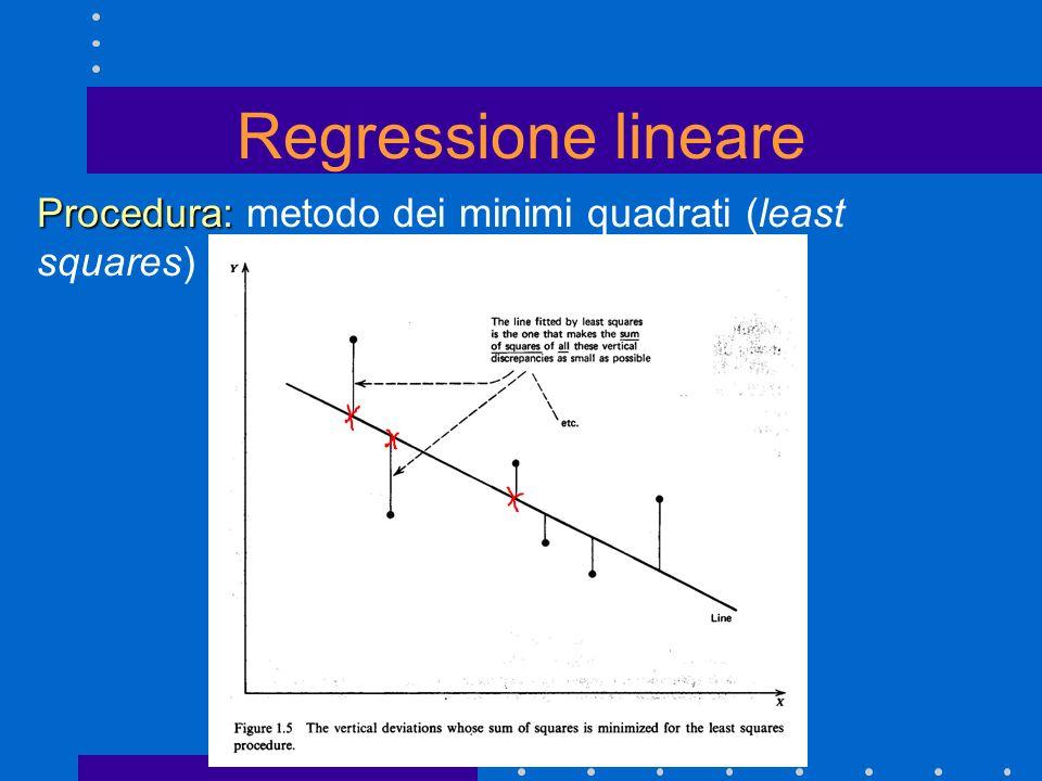 Procedura: Procedura: metodo dei minimi quadrati (least squares) Regressione lineare