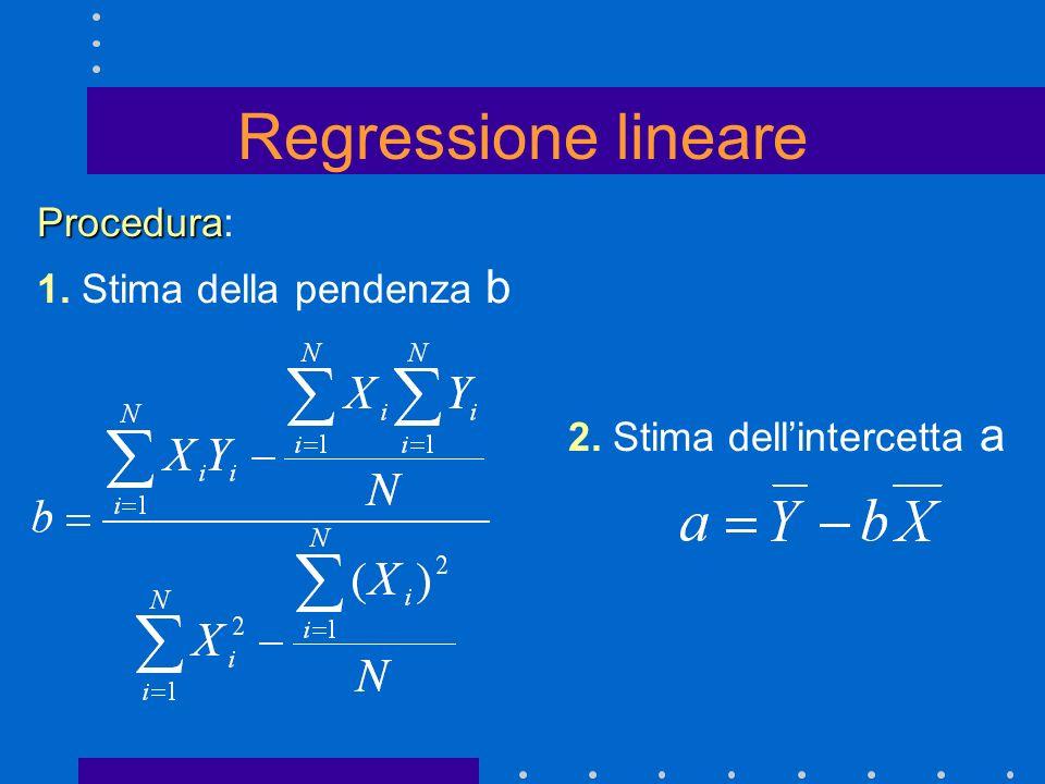 Procedura Procedura: 1. Stima della pendenza b Regressione lineare 2. Stima dellintercetta a