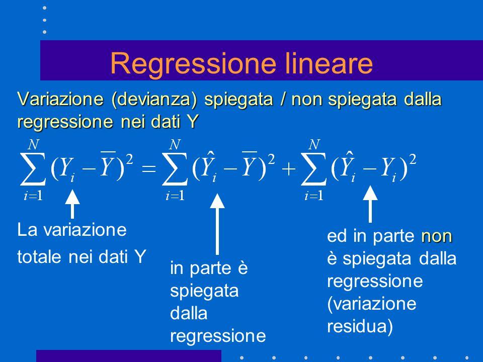 Regressione lineare Variazione (devianza) spiegata / non spiegata dalla regressione nei dati Y La variazione totale nei dati Y in parte è spiegata dal