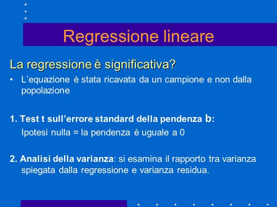 Regressione lineare La regressione è significativa? Lequazione è stata ricavata da un campione e non dalla popolazione 1. Test t sullerrore standard d