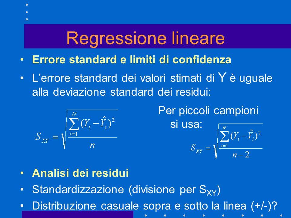 Regressione lineare Errore standard e limiti di confidenza Lerrore standard dei valori stimati di Y è uguale alla deviazione standard dei residui: Ana