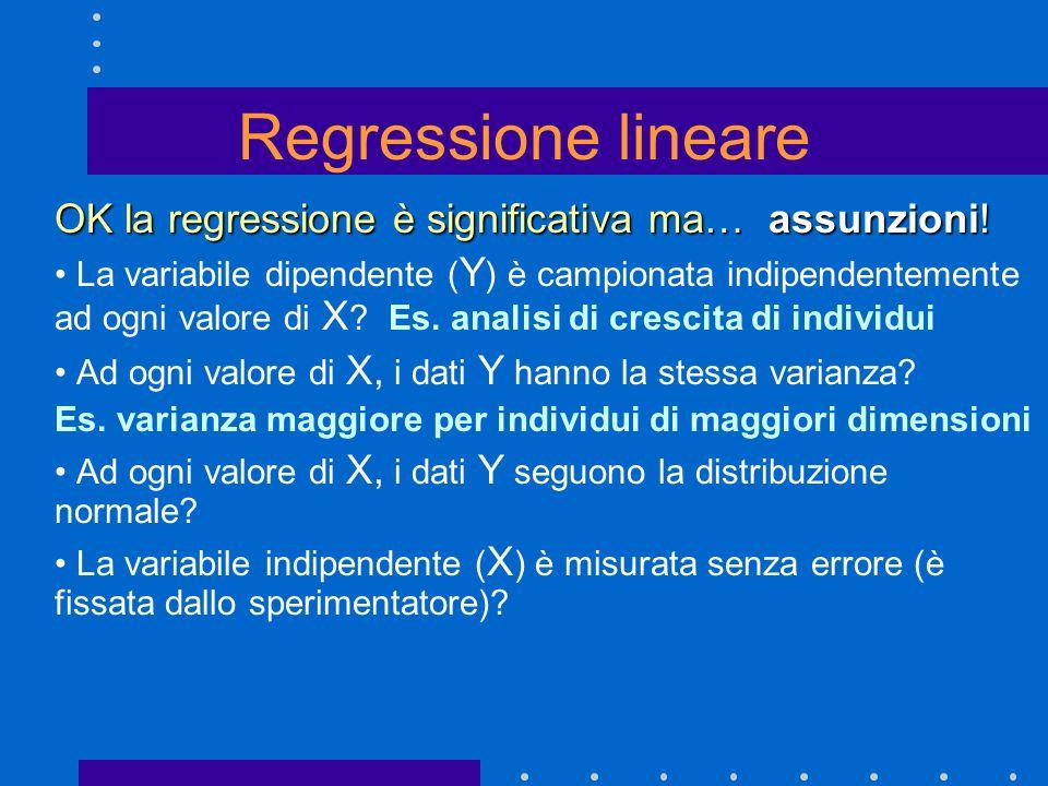 OK la regressione è significativa ma… assunzioni! La variabile dipendente ( Y ) è campionata indipendentemente ad ogni valore di X ? Es. analisi di cr