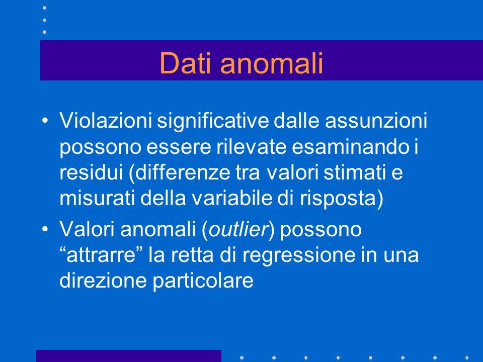 Dati anomali Violazioni significative dalle assunzioni possono essere rilevate esaminando i residui (differenze tra valori stimati e misurati della va