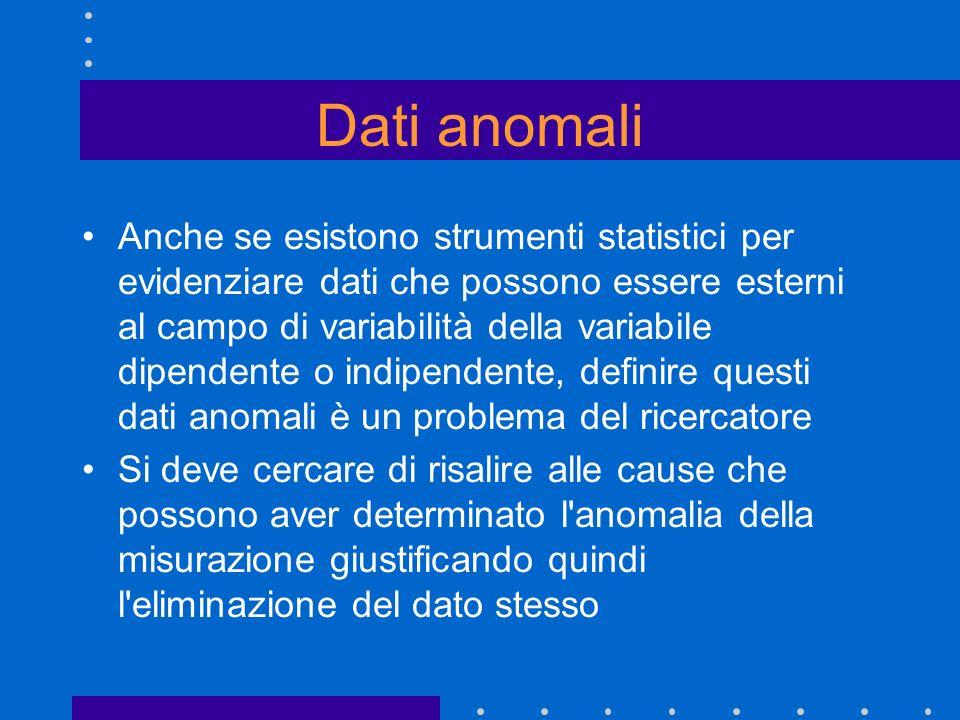 Dati anomali Anche se esistono strumenti statistici per evidenziare dati che possono essere esterni al campo di variabilità della variabile dipendente