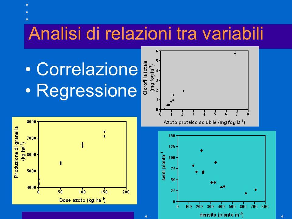 Analisi di relazioni tra variabili Correlazione: analizza se esiste una relazione tra due variabili (come e quanto due variabili variano insieme) Regressione: analizza la forma della relazione tra variabili